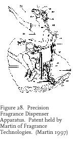 Symbolic Olfactory Display