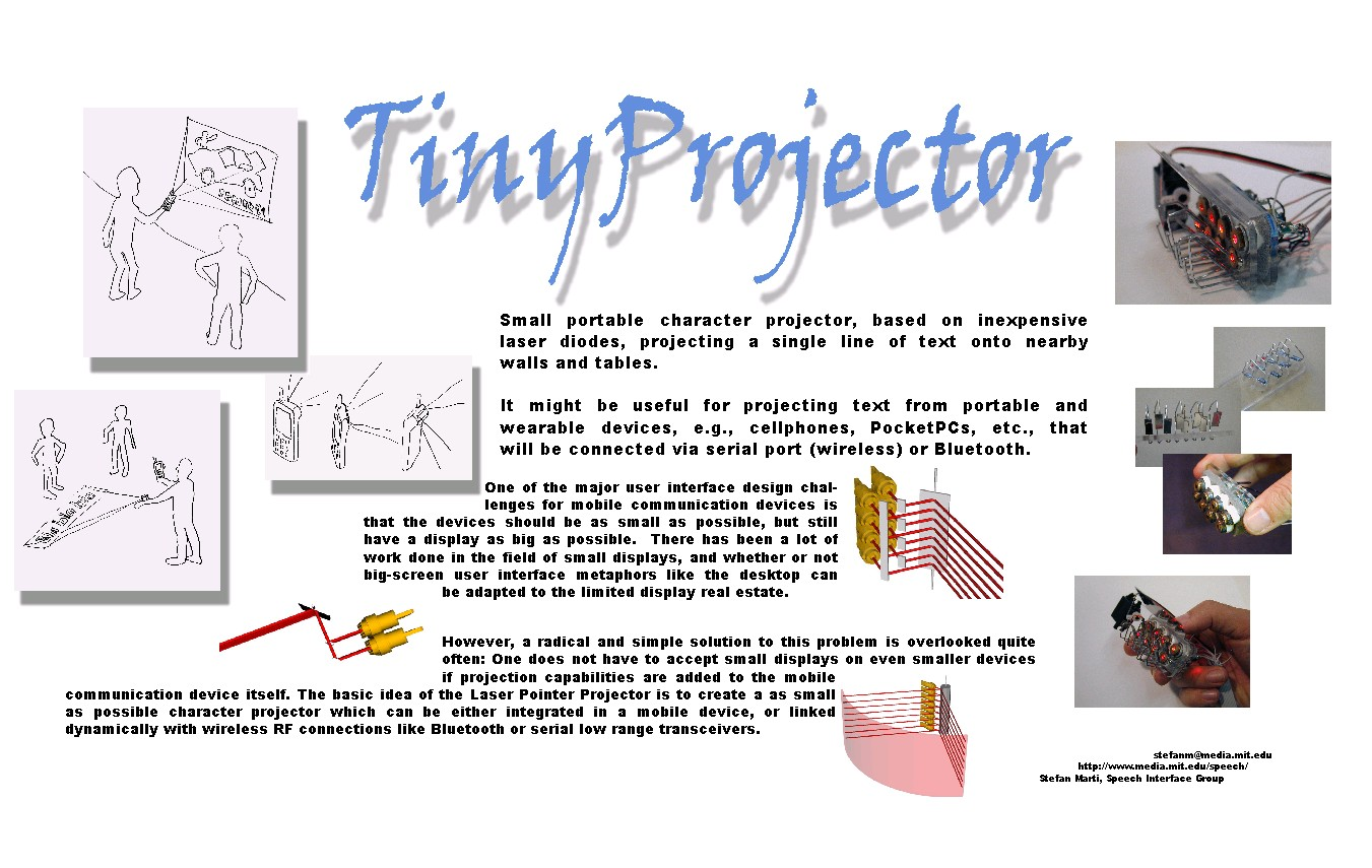 Tinyprojector for Miroir projector activation code hack